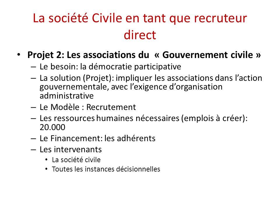 La société Civile en tant que recruteur direct Projet 2: Les associations du « Gouvernement civile » – Le besoin: la démocratie participative – La sol