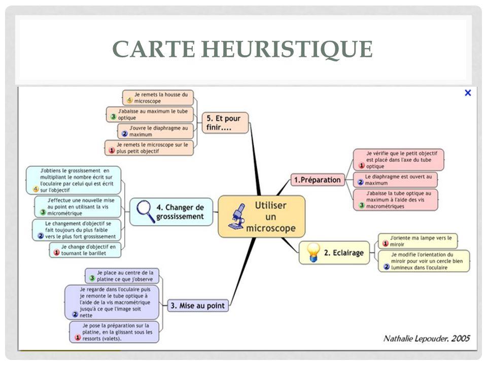 CARTE HEURISTIQUE 8