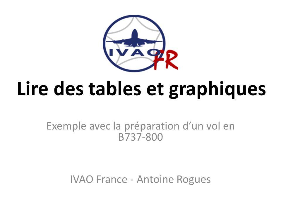 Lire des tables et graphiques Exemple avec la préparation dun vol en B737-800 IVAO France - Antoine Rogues