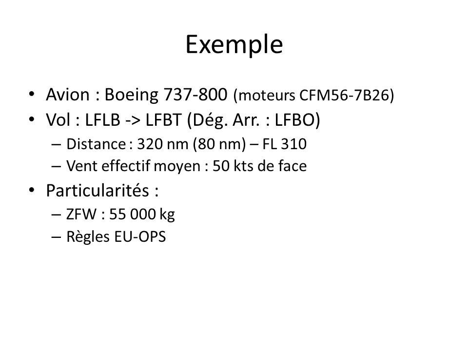 Exemple Avion : Boeing 737-800 (moteurs CFM56-7B26) Vol : LFLB -> LFBT (Dég. Arr. : LFBO) – Distance : 320 nm (80 nm) – FL 310 – Vent effectif moyen :