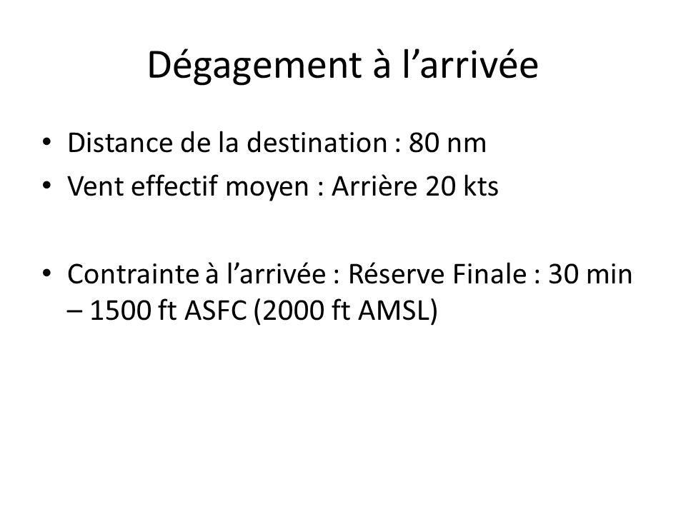 Dégagement à larrivée Distance de la destination : 80 nm Vent effectif moyen : Arrière 20 kts Contrainte à larrivée : Réserve Finale : 30 min – 1500 ft ASFC (2000 ft AMSL)