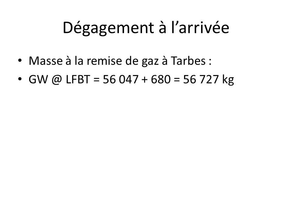 Masse à la remise de gaz à Tarbes : GW @ LFBT = 56 047 + 680 = 56 727 kg Dégagement à larrivée