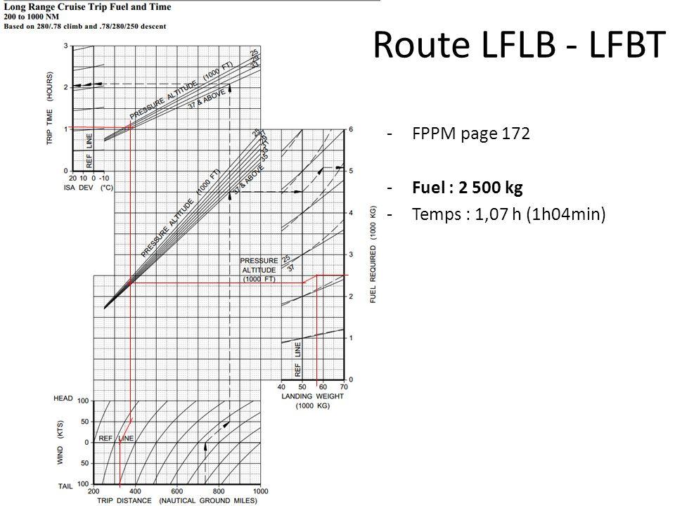 -FPPM page 172 -Fuel : 2 500 kg -Temps : 1,07 h (1h04min) Route LFLB - LFBT