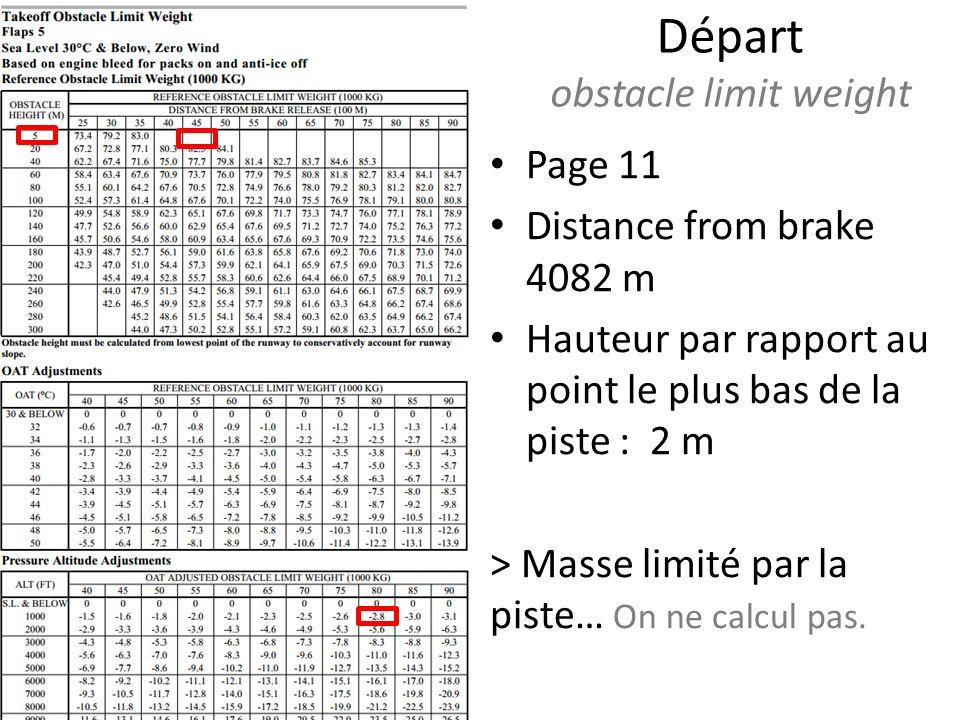 Départ obstacle limit weight Page 11 Distance from brake 4082 m Hauteur par rapport au point le plus bas de la piste : 2 m > Masse limité par la piste… On ne calcul pas.
