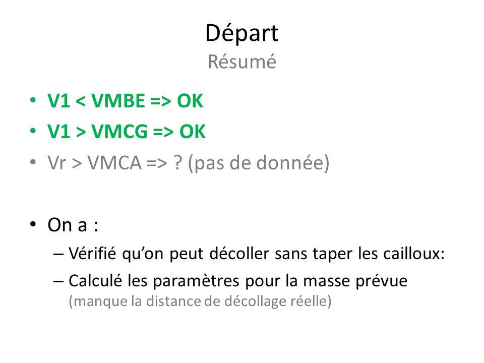 Départ Résumé V1 OK V1 > VMCG => OK Vr > VMCA => ? (pas de donnée) On a : – Vérifié quon peut décoller sans taper les cailloux: – Calculé les paramètr