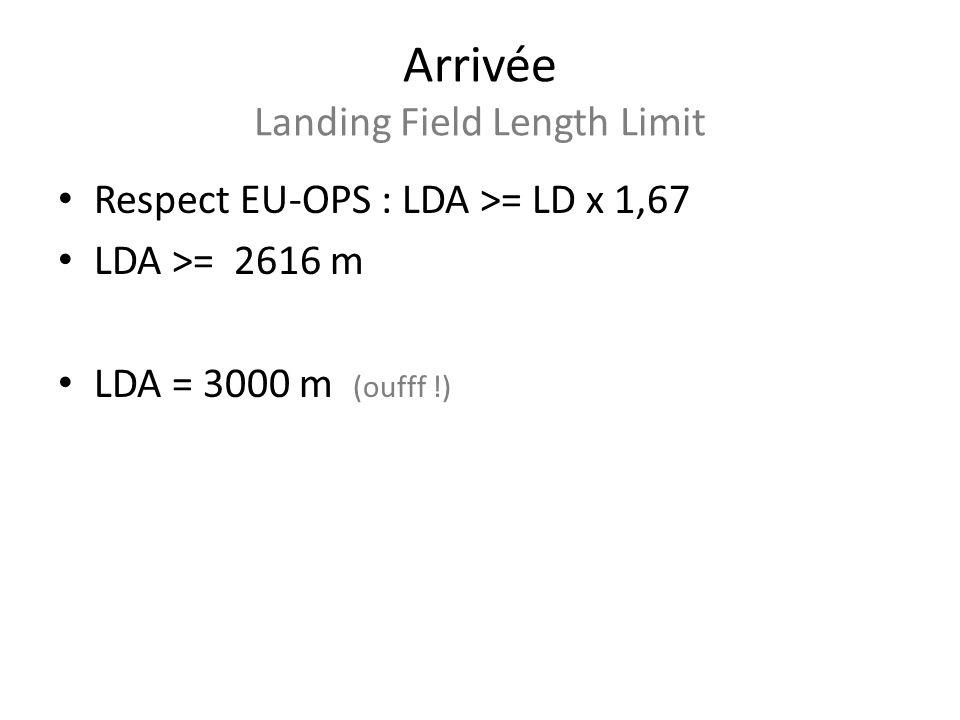 Arrivée Landing Field Length Limit Respect EU-OPS : LDA >= LD x 1,67 LDA >= 2616 m LDA = 3000 m (oufff !)