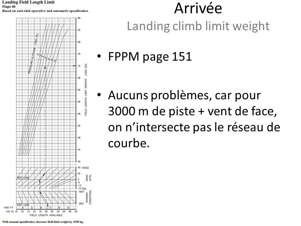 Arrivée Landing climb limit weight FPPM page 151 Aucuns problèmes, car pour 3000 m de piste + vent de face, on nintersecte pas le réseau de courbe.
