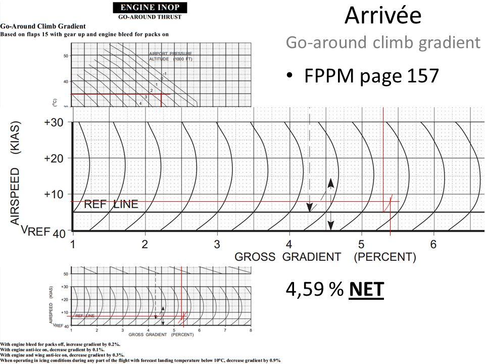 FPPM page 157 Lecture : 5,39 % GROSS NET = GROSS – 0,8 % Résultat : 4,59 % NET Arrivée Go-around climb gradient