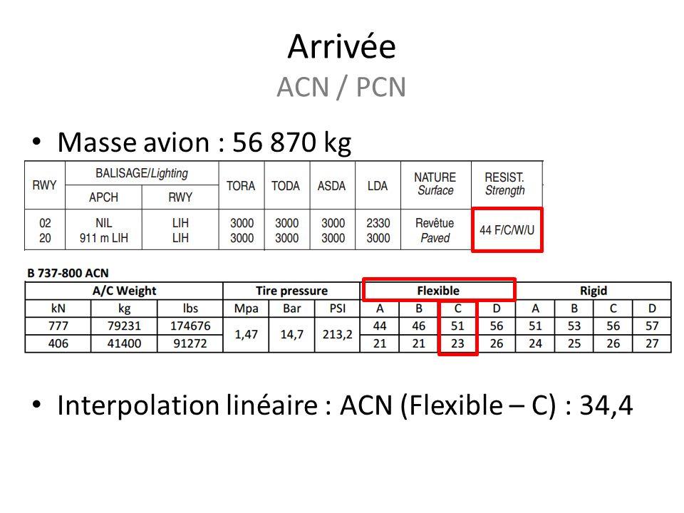 Masse avion : 56 870 kg Interpolation linéaire : ACN (Flexible – C) : 34,4 Arrivée ACN / PCN