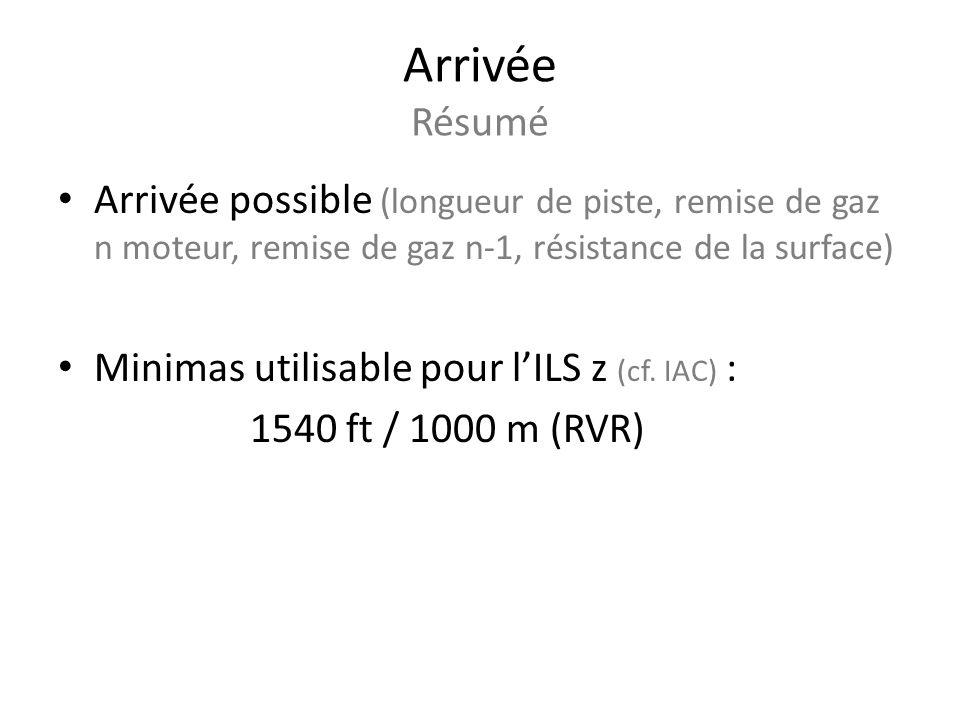 Arrivée Résumé Arrivée possible (longueur de piste, remise de gaz n moteur, remise de gaz n-1, résistance de la surface) Minimas utilisable pour lILS z (cf.
