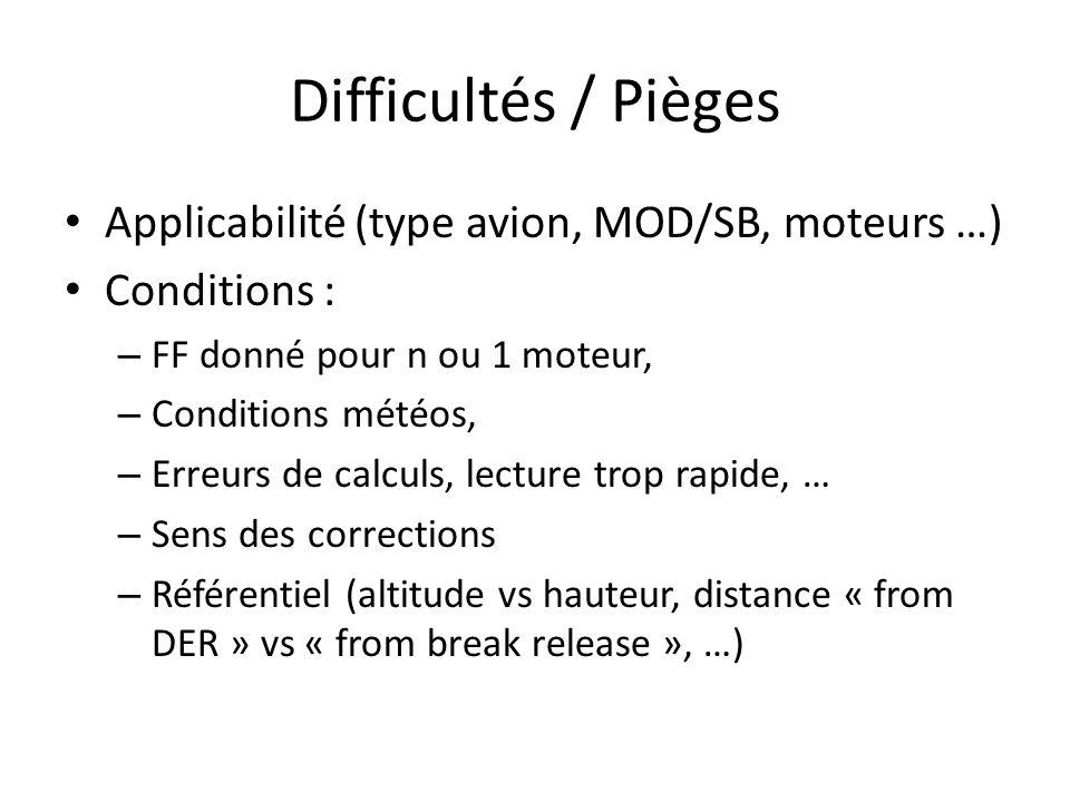 Difficultés / Pièges Applicabilité (type avion, MOD/SB, moteurs …) Conditions : – FF donné pour n ou 1 moteur, – Conditions météos, – Erreurs de calcu