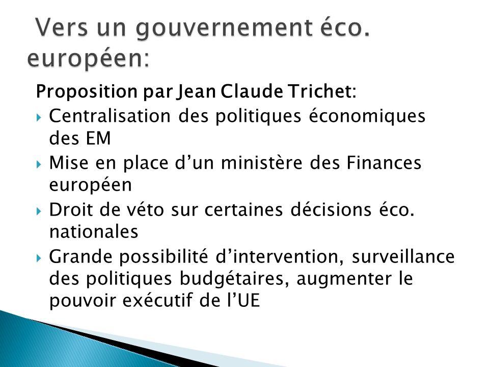 Proposition par Jean Claude Trichet: Centralisation des politiques économiques des EM Mise en place dun ministère des Finances européen Droit de véto sur certaines décisions éco.