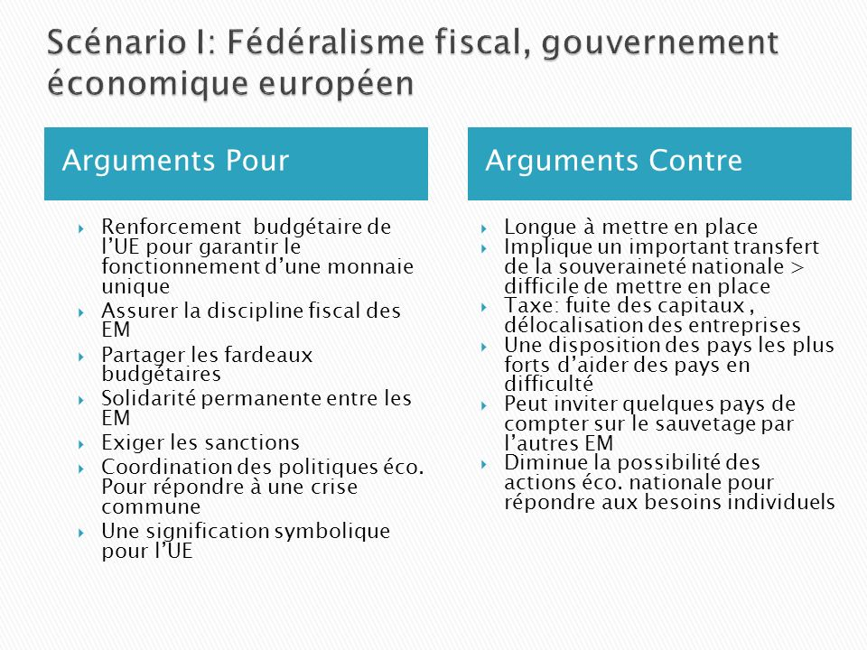 Dissolution partielle de la zone euro