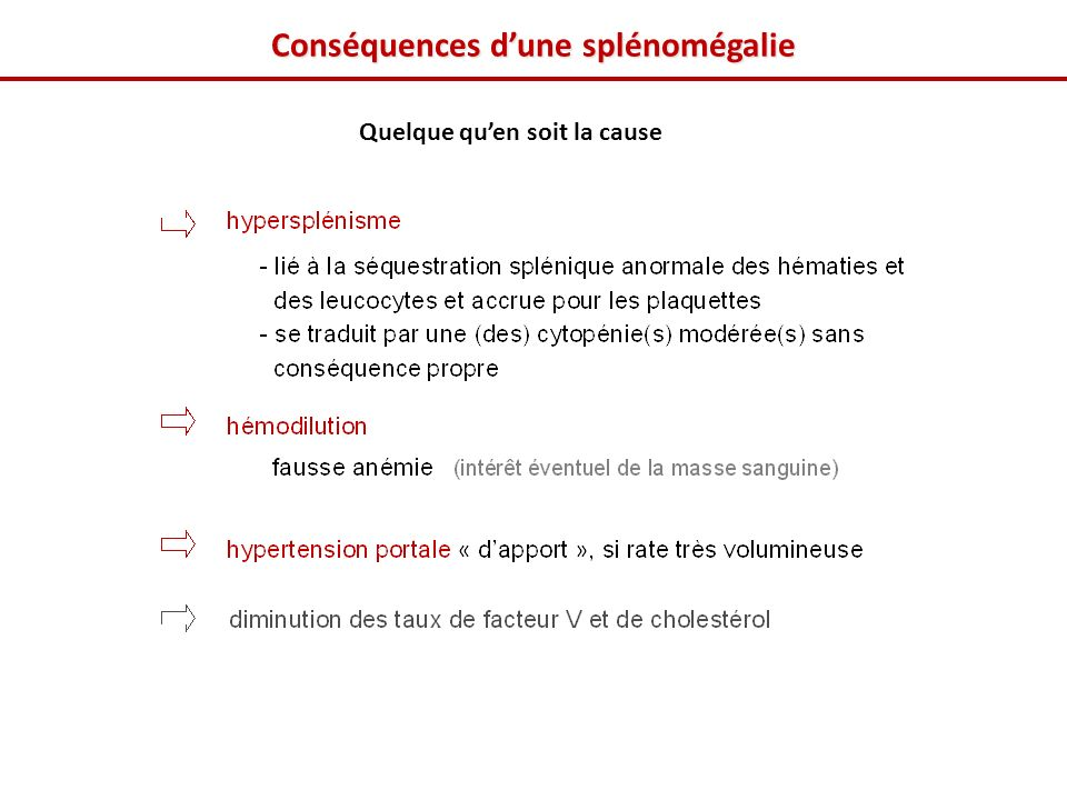 Diagnostic dune splénomégalie