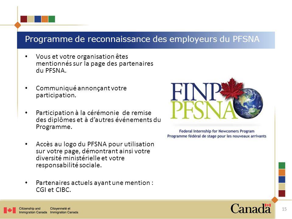 Vous et votre organisation êtes mentionnés sur la page des partenaires du PFSNA.