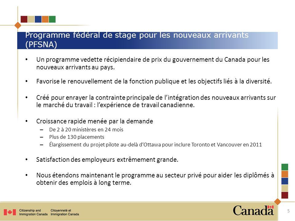 Un programme vedette récipiendaire de prix du gouvernement du Canada pour les nouveaux arrivants au pays.