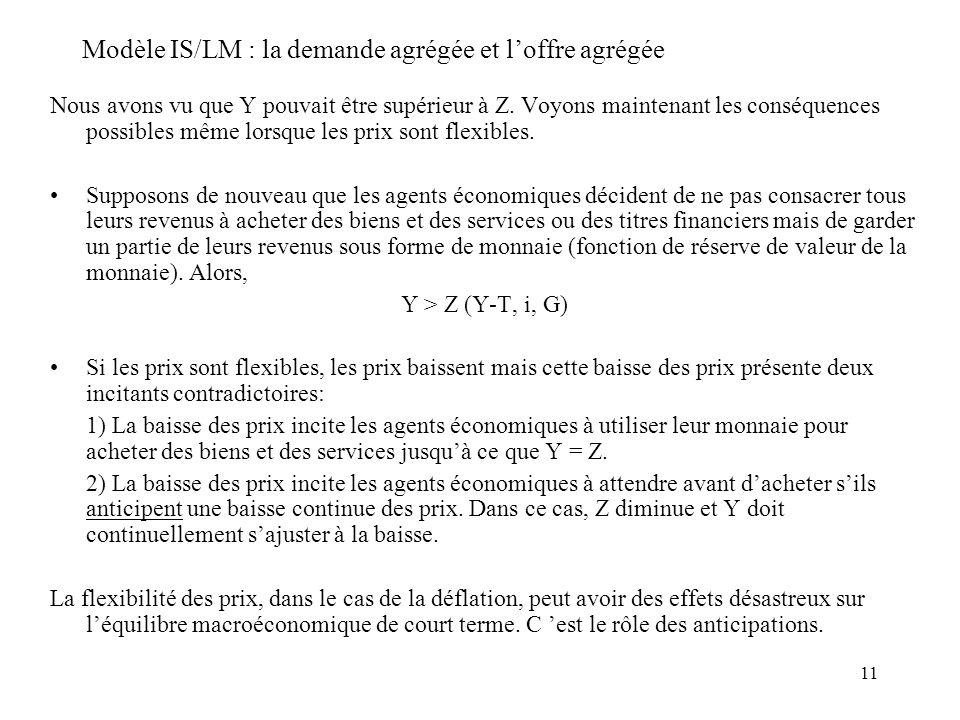 11 Modèle IS/LM : la demande agrégée et loffre agrégée Nous avons vu que Y pouvait être supérieur à Z. Voyons maintenant les conséquences possibles mê