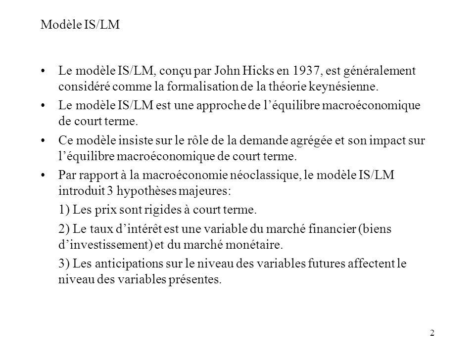 43 Un modèle IS/LM simplifié La fonction de consommation est linéaire : C = a + b(Y – T) ainsi que la fonction dinvestissement : I = I a – d 1 i où a, b, I a, d 1 > 0.