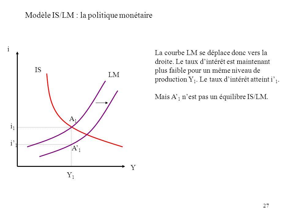 27 Modèle IS/LM : la politique monétaire i IS LM i1i1 Y Y1Y1 La courbe LM se déplace donc vers la droite. Le taux dintérêt est maintenant plus faible