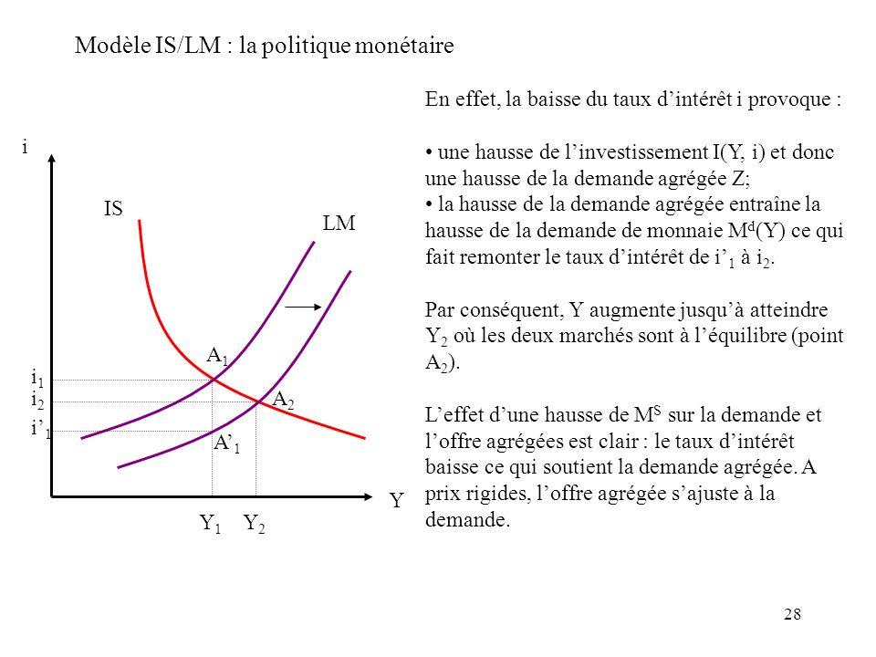 28 Modèle IS/LM : la politique monétaire i IS LM i1i1 Y Y1Y1 A1A1 A1A1 i1i1 En effet, la baisse du taux dintérêt i provoque : une hausse de linvestiss