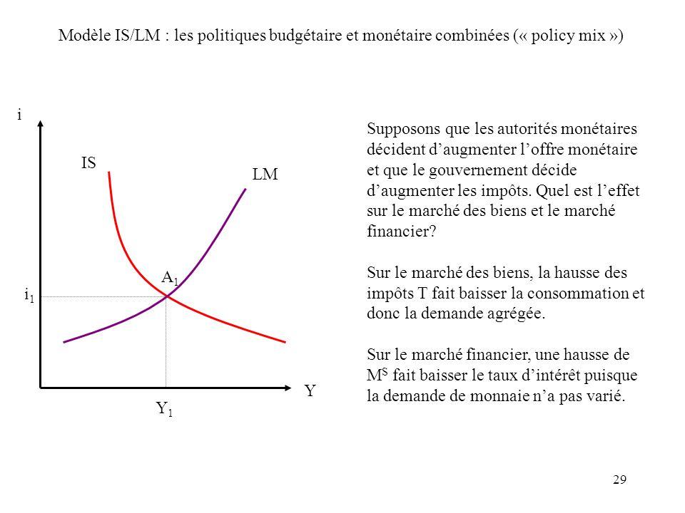 29 Modèle IS/LM : les politiques budgétaire et monétaire combinées (« policy mix ») i IS LM i1i1 Y Y1Y1 Supposons que les autorités monétaires déciden