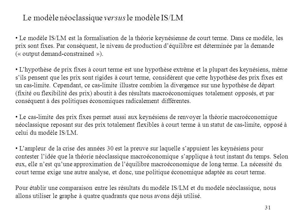 31 Le modèle néoclassique versus le modèle IS/LM Le modèle IS/LM est la formalisation de la théorie keynésienne de court terme. Dans ce modèle, les pr