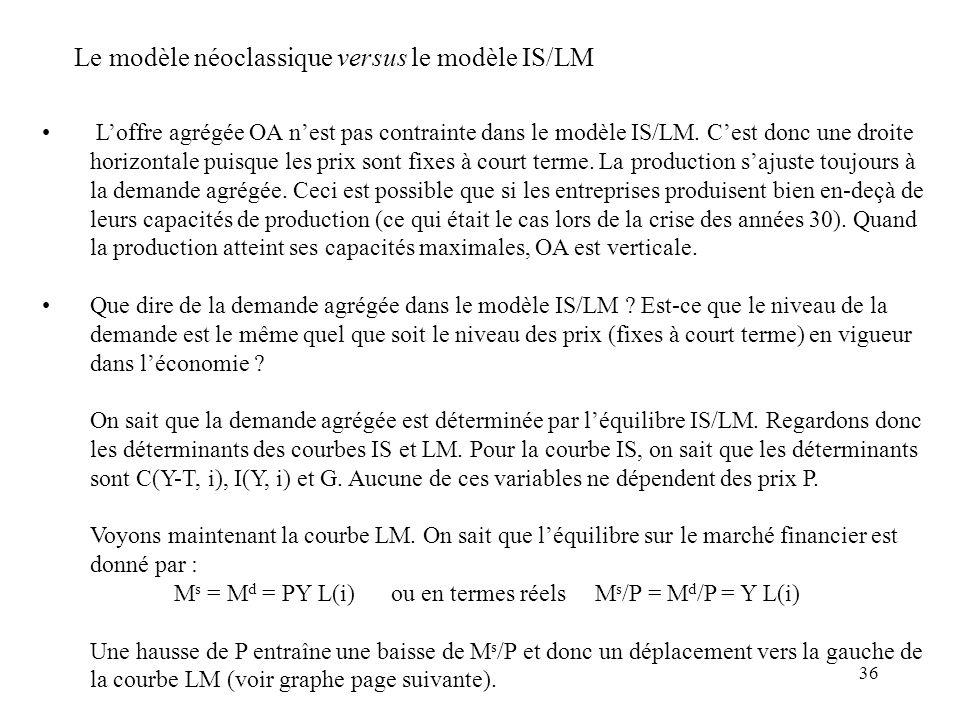36 Loffre agrégée OA nest pas contrainte dans le modèle IS/LM. Cest donc une droite horizontale puisque les prix sont fixes à court terme. La producti