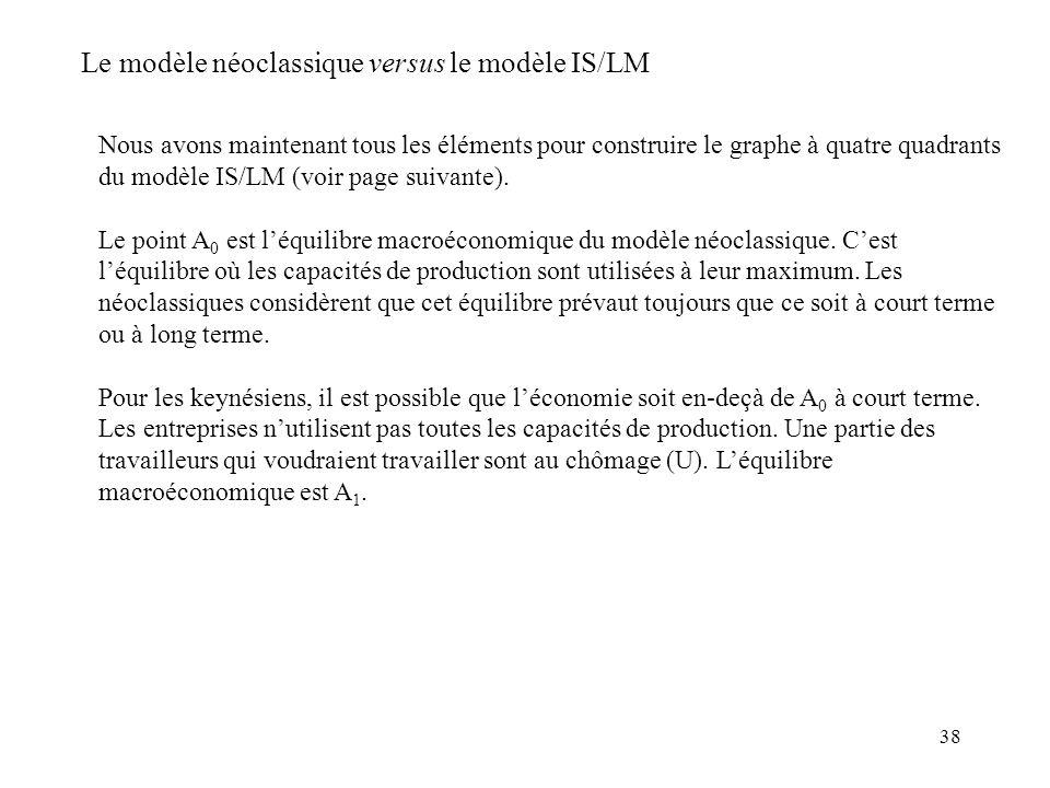 38 Nous avons maintenant tous les éléments pour construire le graphe à quatre quadrants du modèle IS/LM (voir page suivante). Le point A 0 est léquili
