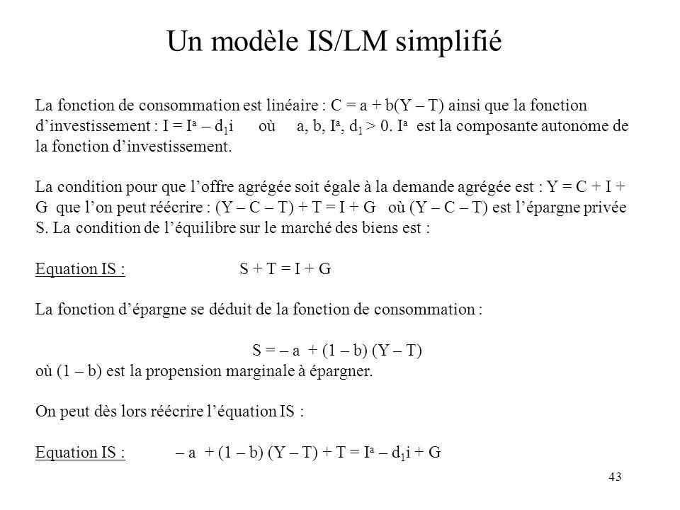43 Un modèle IS/LM simplifié La fonction de consommation est linéaire : C = a + b(Y – T) ainsi que la fonction dinvestissement : I = I a – d 1 i où a,