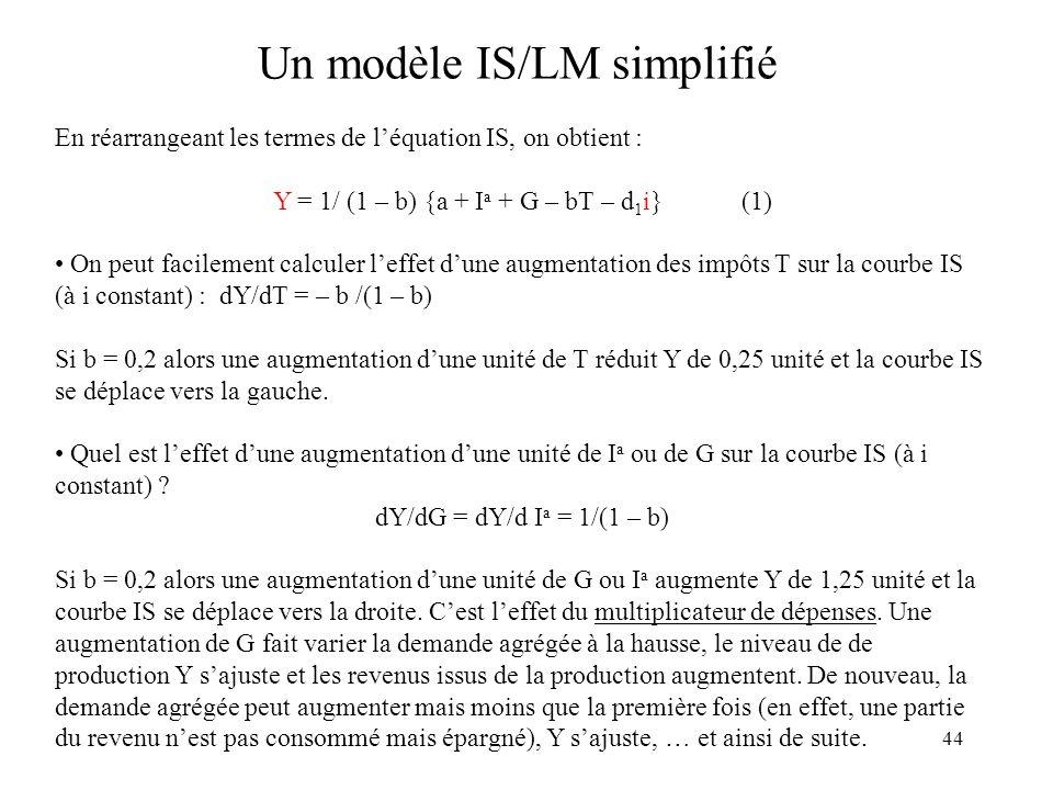 44 Un modèle IS/LM simplifié En réarrangeant les termes de léquation IS, on obtient : Y = 1/ (1 – b) {a + I a + G – bT – d 1 i} (1) On peut facilement