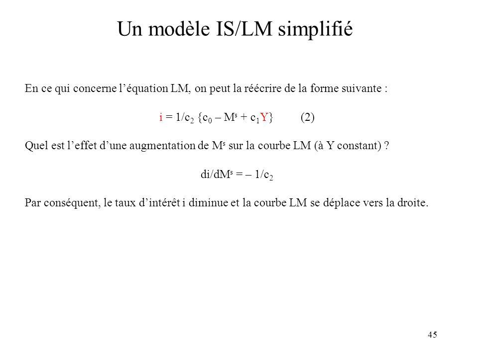 45 Un modèle IS/LM simplifié En ce qui concerne léquation LM, on peut la réécrire de la forme suivante : i = 1/c 2 {c 0 – M s + c 1 Y} (2) Quel est le