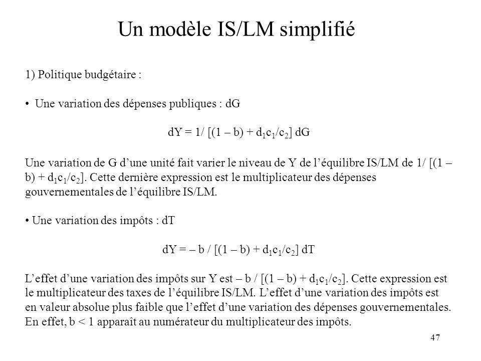 47 Un modèle IS/LM simplifié 1) Politique budgétaire : Une variation des dépenses publiques : dG dY = 1/ [(1 – b) + d 1 c 1 /c 2 ] dG Une variation de