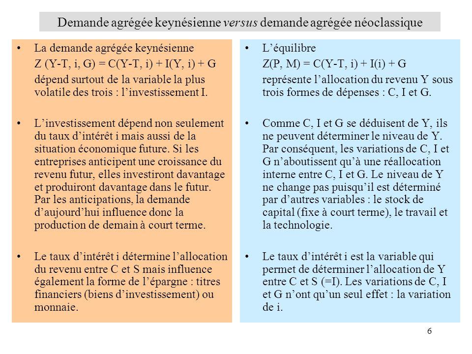 47 Un modèle IS/LM simplifié 1) Politique budgétaire : Une variation des dépenses publiques : dG dY = 1/ [(1 – b) + d 1 c 1 /c 2 ] dG Une variation de G dune unité fait varier le niveau de Y de léquilibre IS/LM de 1/ [(1 – b) + d 1 c 1 /c 2 ].