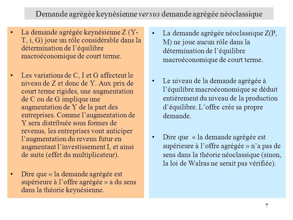 8 Modèle IS/LM : la demande agrégée et loffre agrégée A léquilibre, loffre agrégée est égale à la demande agrégée : Y = Z (Y-T, i, G) Loffre agrégée (la production) est distribuée sous forme de revenus des facteurs de productions et, grâce à ces revenus, les agents économiques expriment une demande agrégée et ainsi achètent la production agrégée.