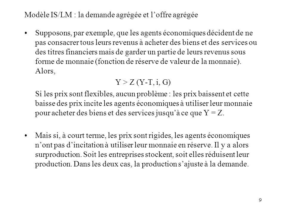 20 Modèle IS/LM : léquilibre sur le marché financier (courbe LM) i M/P Ms1Ms1 M d (Y 1 ) i1i1 M 1 /P i YY1Y1 LM A offre de monnaie M s 1 et revenu Y 1 donnés, le taux dintérêt déquilibre est i 1.