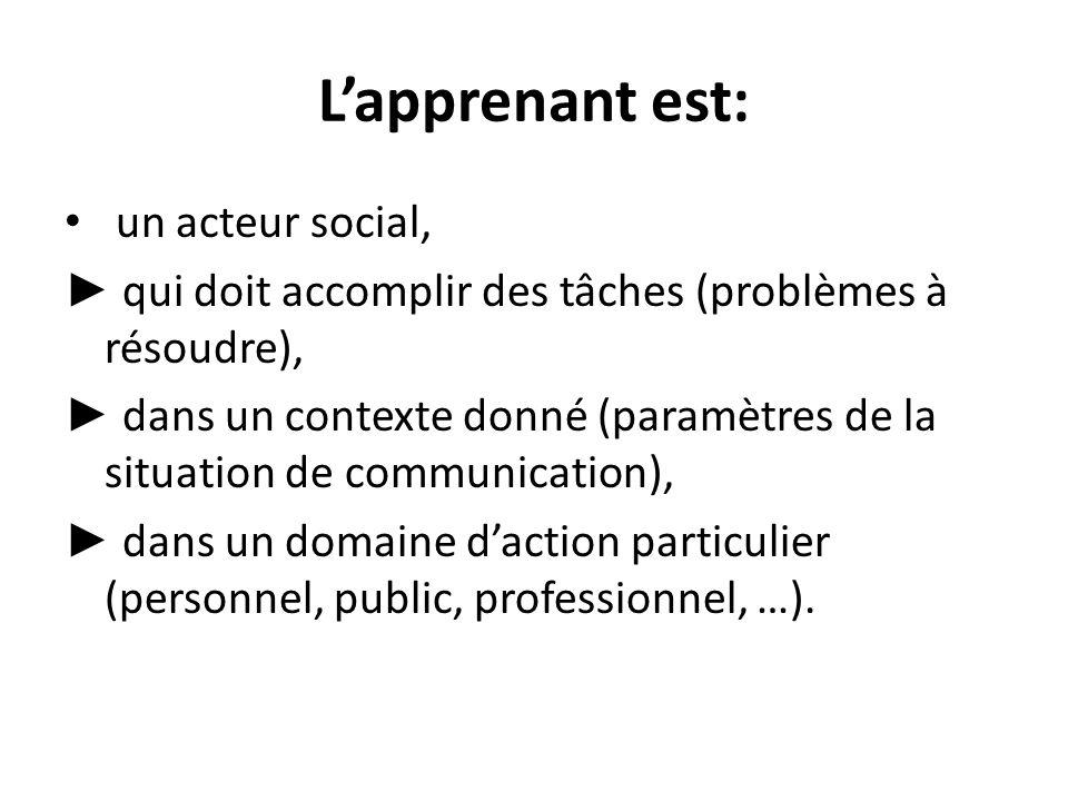 Lapprenant est: un acteur social, qui doit accomplir des tâches (problèmes à résoudre), dans un contexte donné (paramètres de la situation de communic