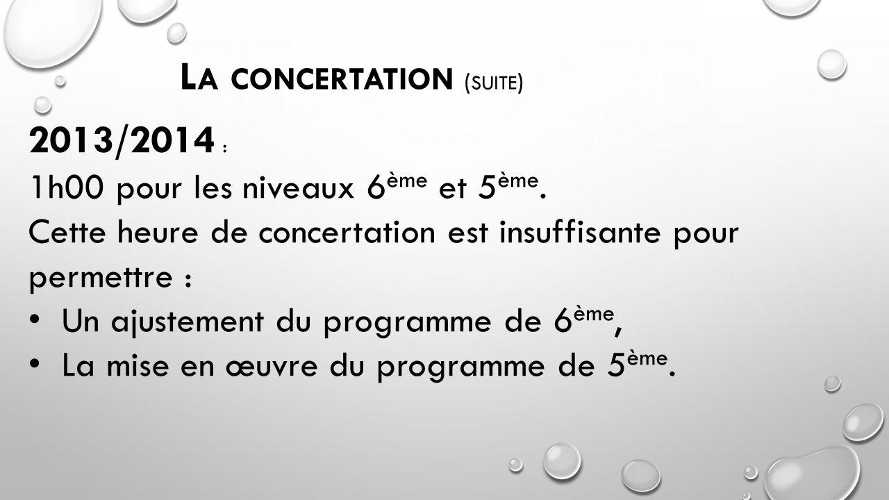2013/2014 : 1h00 pour les niveaux 6 ème et 5 ème.