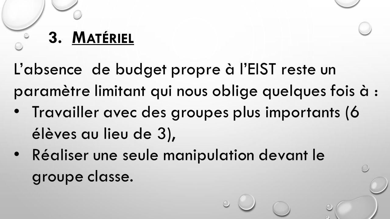 Labsence de budget propre à lEIST reste un paramètre limitant qui nous oblige quelques fois à : Travailler avec des groupes plus importants (6 élèves au lieu de 3), Réaliser une seule manipulation devant le groupe classe.