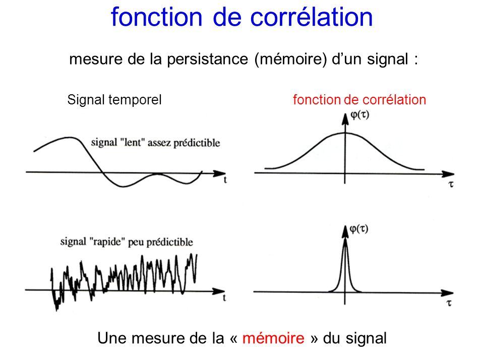 fonction de corrélation Signal temporel mesure de la persistance (mémoire) dun signal : Une mesure de la « mémoire » du signal