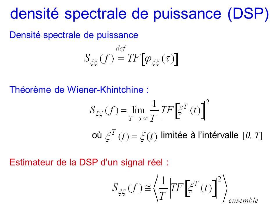 densité spectrale de puissance (DSP) Densité spectrale de puissance Théorème de Wiener-Khintchine : où limitée à lintérvalle [0, T] Estimateur de la D