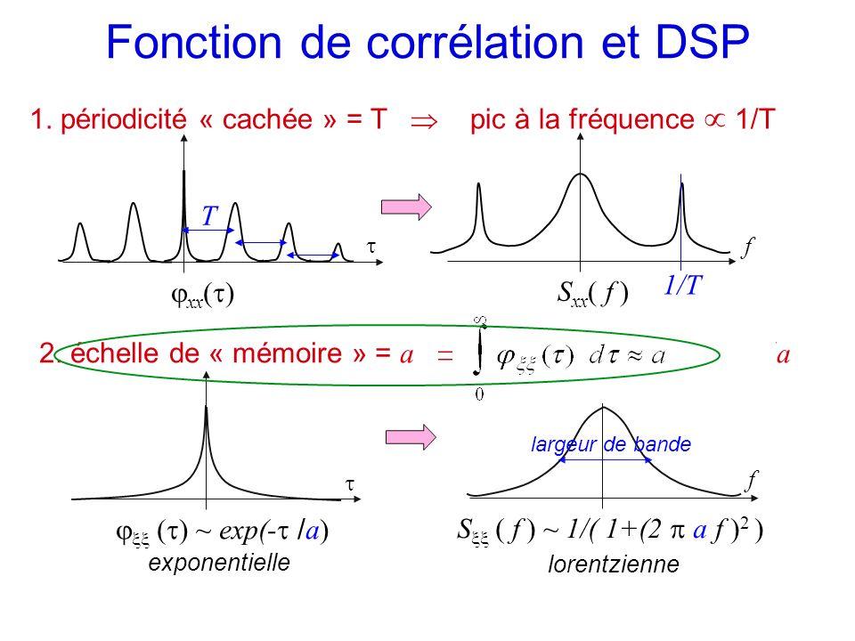 ( ) ~ exp(- / a) exponentielle S ( f ) ~ 1/( 1+(2 a f ) 2 ) lorentzienne f largeur de bande 2. échelle de « mémoire » = a largeur de bande 1/ a 1. pér