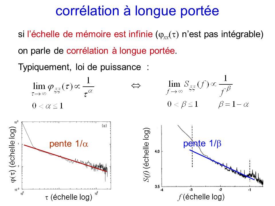 si léchelle de mémoire est infinie ( xx ( ) nest pas intégrable) on parle de corrélation à longue portée. Typiquement, loi de puissance : corrélation