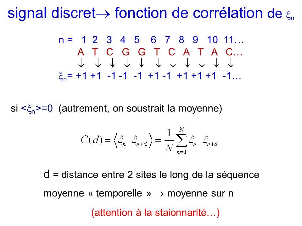 signal discret fonction de corrélation de n n = 1 2 3 4 5 6 7 8 9 10 11… A T C G G T C A T A C… n = +1 +1 -1 -1 -1 +1 -1 +1 +1 +1 -1… si =0 (autrement