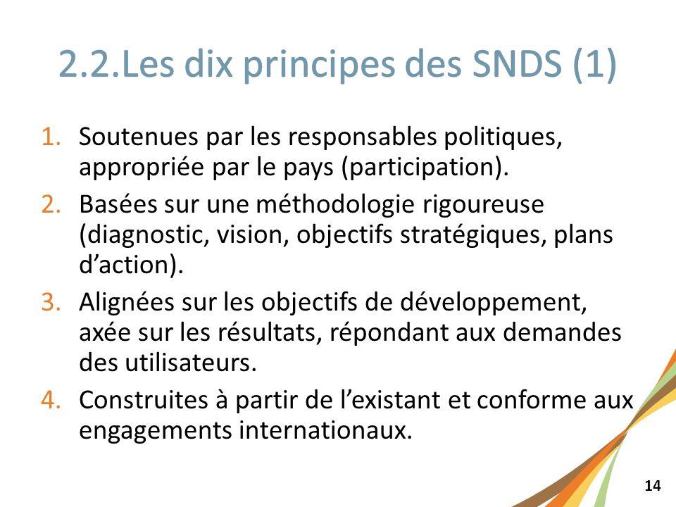14 1.Soutenues par les responsables politiques, appropriée par le pays (participation). 2.Basées sur une méthodologie rigoureuse (diagnostic, vision,