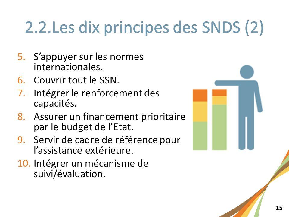 15 5.Sappuyer sur les normes internationales. 6.Couvrir tout le SSN. 7.Intégrer le renforcement des capacités. 8.Assurer un financement prioritaire pa