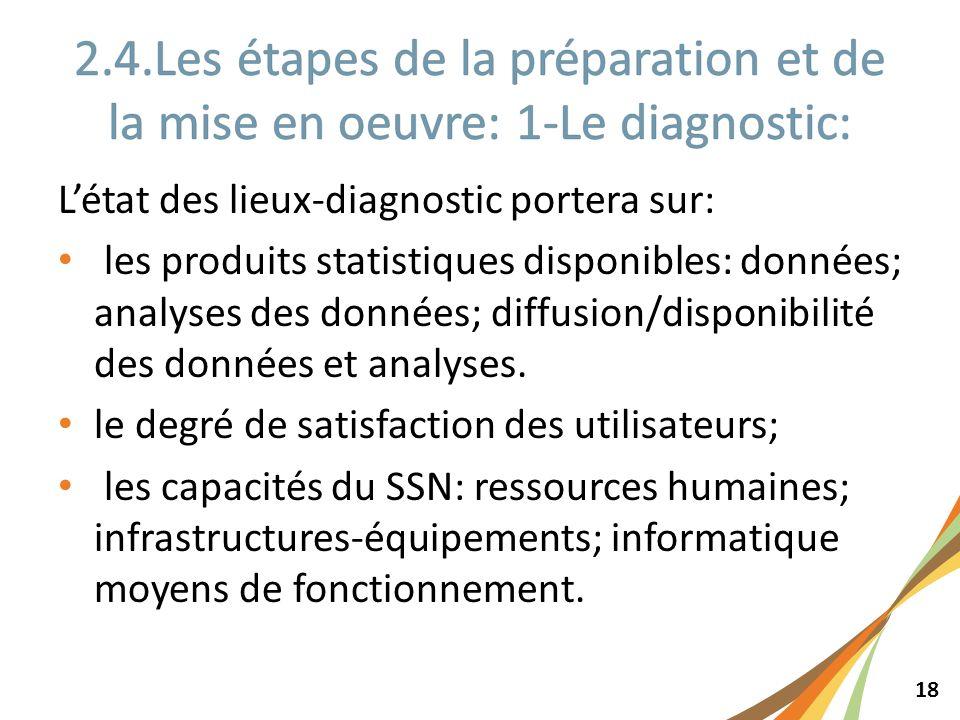 18 Létat des lieux-diagnostic portera sur: les produits statistiques disponibles: données; analyses des données; diffusion/disponibilité des données et analyses.