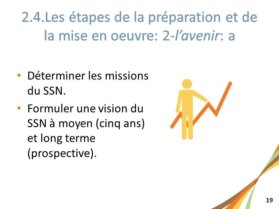 19 Déterminer les missions du SSN. Formuler une vision du SSN à moyen (cinq ans) et long terme (prospective).