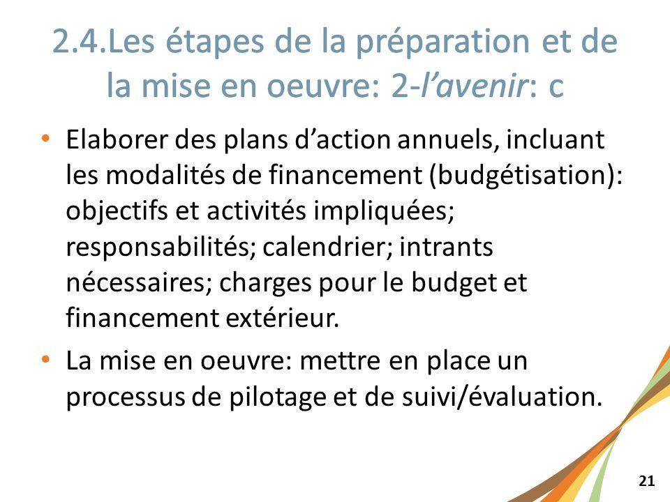 21 Elaborer des plans daction annuels, incluant les modalités de financement (budgétisation): objectifs et activités impliquées; responsabilités; calendrier; intrants nécessaires; charges pour le budget et financement extérieur.