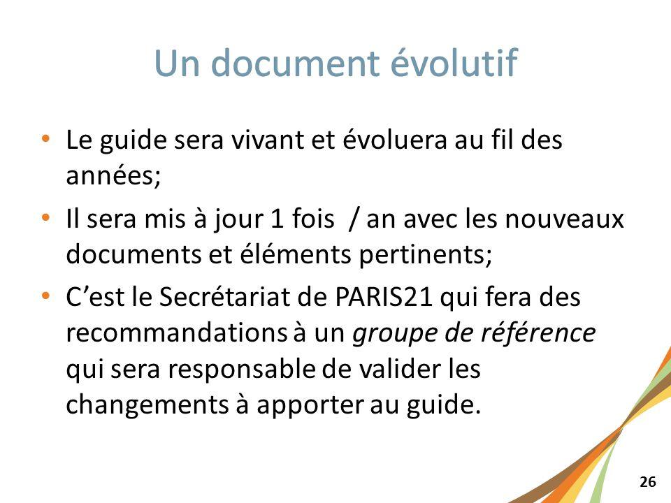 26 Le guide sera vivant et évoluera au fil des années; Il sera mis à jour 1 fois / an avec les nouveaux documents et éléments pertinents; Cest le Secr