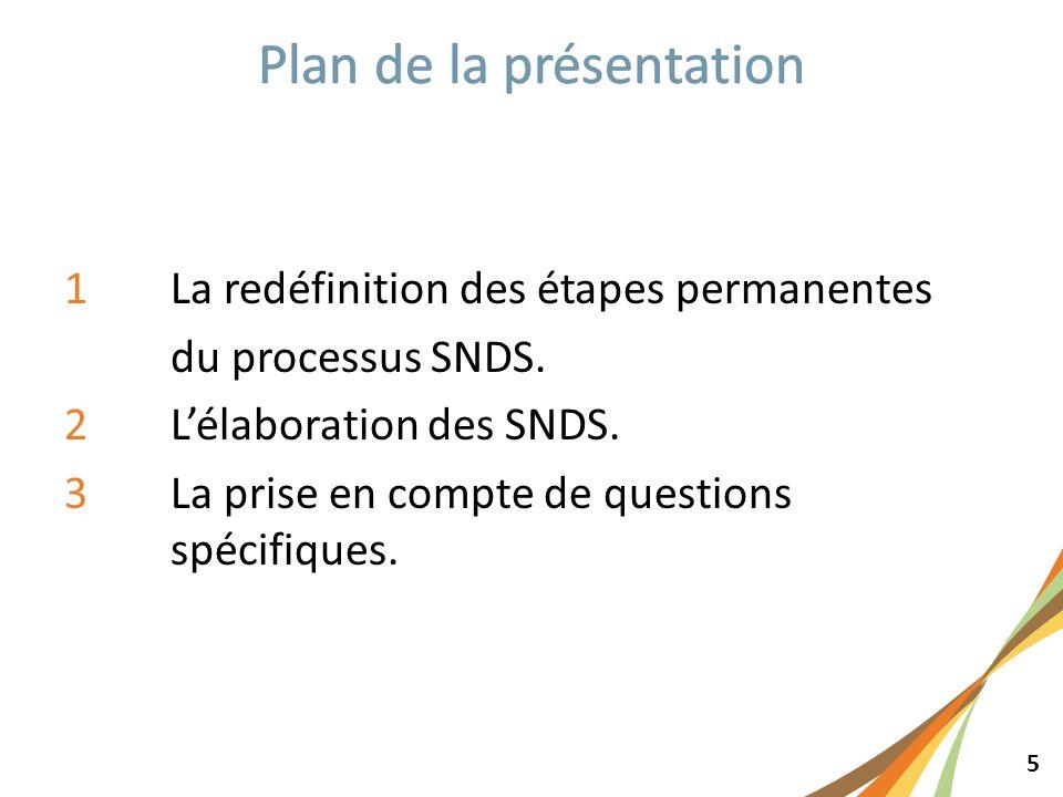 5 1La redéfinition des étapes permanentes du processus SNDS. 2Lélaboration des SNDS. 3La prise en compte de questions spécifiques.